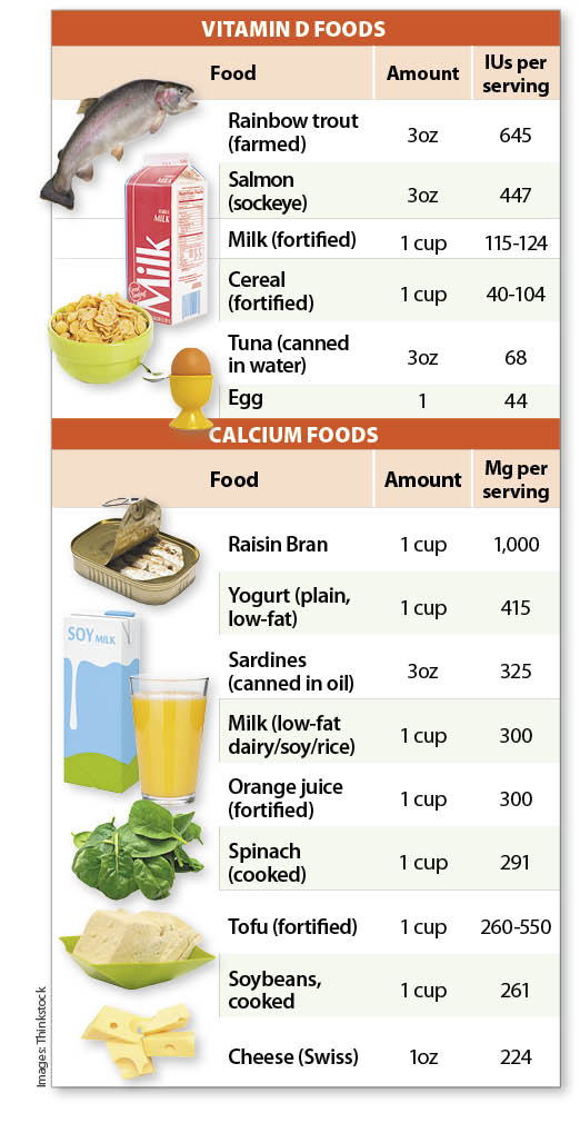 foods rich in vitamin d and calcium