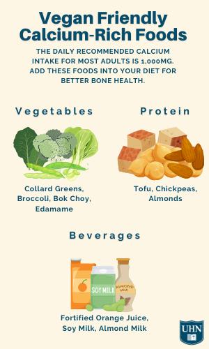 vegan calcium rich foods